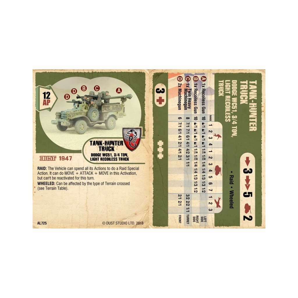 Buy Dust - Desert Scorpions Starter Set - Taskforce Shaun - Board