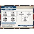 Team Yankee - British Starter Force - Challenger Armourd Squadron 9