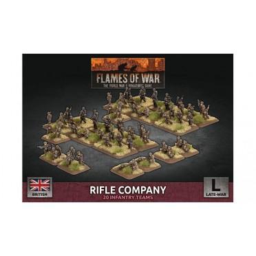 Flames of War - Rifle Company