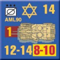 Panzer Grenadier Modern - IDF Israeli Defense Force 1