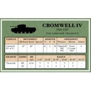 Battlegroup British Datacards