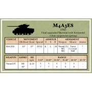Battlegroup US Datacards