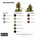 Bolt Action - British & Canadian Army (1943-45) Starter Army 15