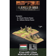 Flames of War - Hungarian 81mm and 120mm Mortar Platoons